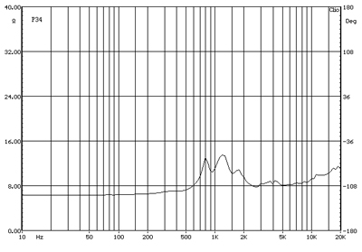 Precision Sound P34