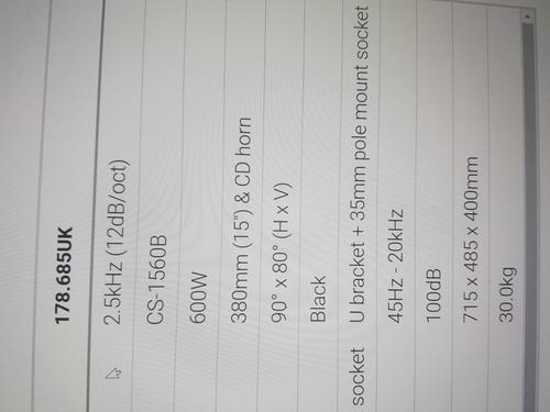 Tонколона Citronic CS-1560B  600W